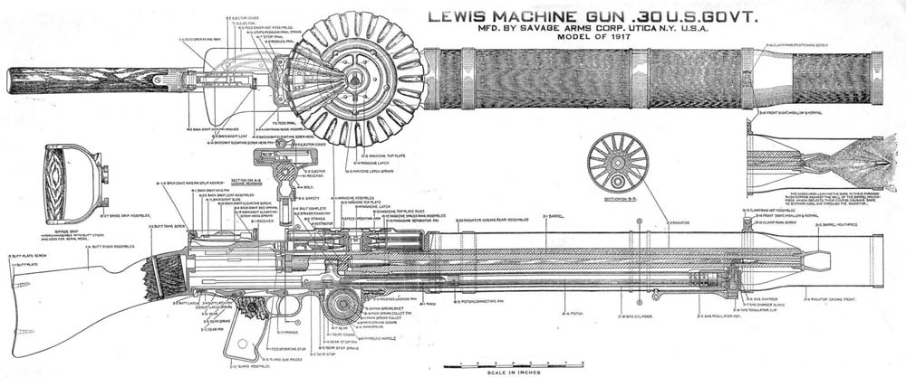 Конструкция пулемета Льюиса